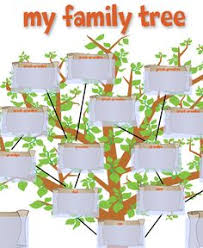 104 Best Family Tree Template Images Family Trees Family Tree