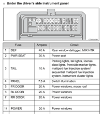 2007 toyota corolla fuse box diagram 2007 image fuse diagram toyota corolla questions answers pictures on 2007 toyota corolla fuse box diagram