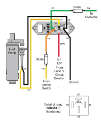 indmar 5 7 wiring diagram indmar image wiring diagram volvo penta 5 7 fuel problems page 1 iboats boating forums 515465 on indmar 5 7 wiring