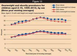 velvet glove iron fist yet more obesity babble yet more obesity babble