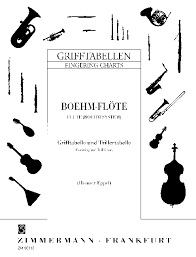 Piccolo Flute Finger Chart Fingering Chart For Boehm Flute With Trills