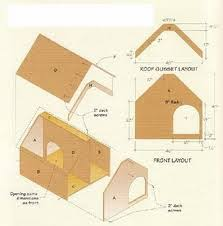 Dog House Plans   Build A Dog House Yourself   Cool Woodworking PlansConstructing your personal dog house is a superb method to save money  Do you know that individuals that construct their very own dog house instead of