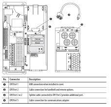 powerflex 700 frame 6 wiring diagram wiring schematics diagram 591169 powerflex 700 and 700s drive dpi port description location ac drive wiring diagram powerflex 700 frame 6 wiring diagram