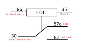 normally open and normally closed switch diagram normally use a relay to turn on lights a normally closed circuit on normally open and