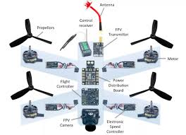 racing drone guide ilrated parts list