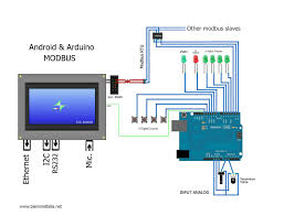 android arduino communication via modbus rs485 circuit diagram android arduino modbus over rs485