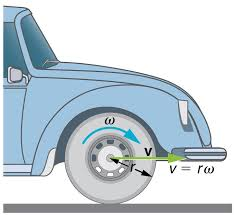 the given figure shows the front wheel of a car the radius of the car
