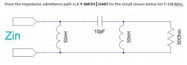 Solved Show The Impedance Admittance Path In Z Y Smith Ch