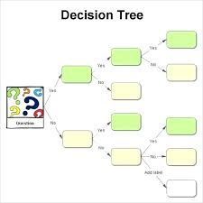Decision Tree Template Word Merrier Info