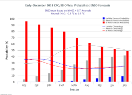 Cpo Future Price Chart Mpoc
