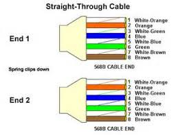 pc power cable wiring diagram images pc to tv connection diagram cat 5 wiring diagram crossover cable diagram