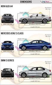 BMW 3 Series bmw 3 series height : BMW 3 Series Vs Mercedes-Benz C-Class Vs Audi A4 | SAGMart