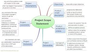 How To Define Scope For Your Project Statement Template