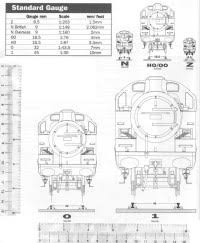 Train Size Chart Model Train Scales Explained Related