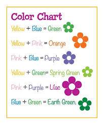 Egg Dye Color Chart Where To Buy Dudleys Easter Egg Dye Kits Dudleys Easter