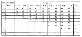 Army Body Fat Chart Female Appendix B Standard Methods For Determining Body Fat Using