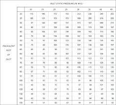 Round Duct Cfm Chart Duct Sizing Cfm Flexvr Co