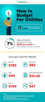 average cost of a two bedroom apartment. Infographic Break Down Monthly Utilities Budget Average Cost For Of A Two Bedroom Apartment R