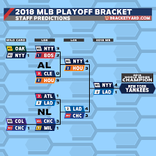2018 Mlb Playoff Predictions Fill In That Bracket The