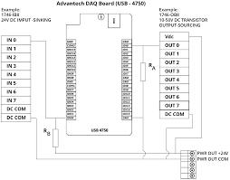 wiring diagrams factory i o 3-Way Switch Wiring Diagram allen bradley slc500�