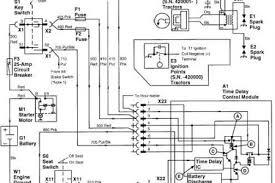 john deere gator 4x2 wiring diagram wiring diagram and fuse box John Deere Wiring Diagrams Gator john deere model a wiring diagram throughout john deere gator 4x2 wiring diagram wiring diagrams john deere gator hpx