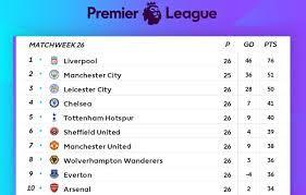 premier league table final week 26