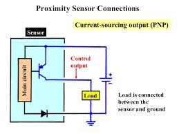 4 wire proximity sensor wiring diagram 4 image 4 wire proximity sensor wiring diagram 4 auto wiring diagram on 4 wire proximity sensor wiring