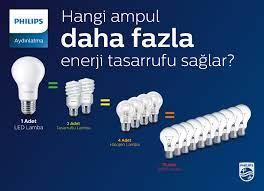Yanlış bilinen LED gerçekleri
