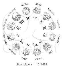 Free Zodiac Chart Birth Horoscope Natal Online Charts Collection