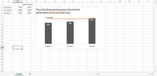 Add Benchmark Line To Excel Chart Adding A Benchmark Line To A Graph
