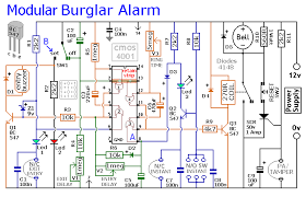 security alarm system wiring diagram images alarm will activate the alarm security system burglar alarm