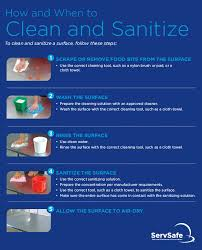 3 tips to ensure clean and sanitary food contact surfaces