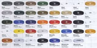 Humbrol Spray Paint Colour Chart Humbrol Acrylic Paint Chart Related Keywords Suggestions