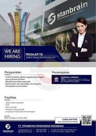 Hubungi di 0817793545 (call), 081385508611 (whatsapp), email: Loker Cirebon Lokercirebon Profil Pinterest