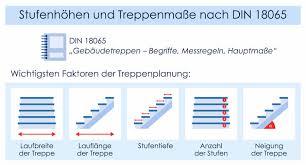 Treppe — (notwendige) hinsichtlich anzahl, abmessungen und brandschutztechnischer ausführung vorgeschriebene t. Stufenhohen Und Treppenmasse Nach Din 18065 Berechnen