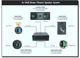 in ceiling speakers system ceiling speaker placement rh cryptocoinsnews co lg wireless speakers lg wireless speakers