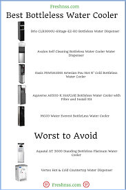 avoid vertex hot cold countertop water dispenser review