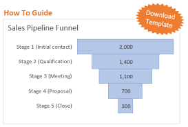 Sales Chart How To Create A Sales Funnel Chart In Excel Excel Campus
