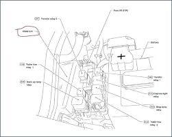 nissan xterra headlight wiring diagram wiring diagram g9 2003 nissan frontier fuse diagram xterra box location headlight nissan 2004 350z headlight wiring diagram nissan xterra headlight wiring diagram