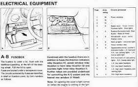 87 spider fuse box diagram alfa romeo bulletin board forums