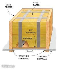 attic scuttle door how to insulate an attic door the family handyman