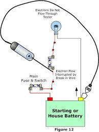 electrical systems trouble shooting anything and everything if not then you must work your way toward the batter until you the break and repair it you can similarly test the other red wires