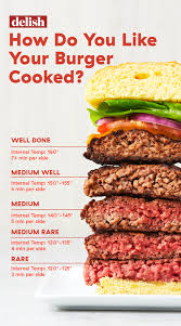 Rare Medium Rare Chart How Long You Should Grill And Cook Burgers At Any