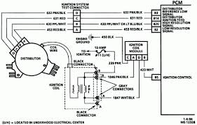 wiring diagram chevy 350 distributor cap wiring diagram hot rodding the hei distributor tbi distributor wiring diagrams likewise msd diagram also chevy 4 3 cap as source