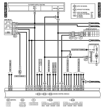 wiring diagram 2009 subaru legacy radio comvt info Electrical Schematic Of 1993 Subaru Legacy 2013 subaru legacy wiring diagram 2013 free wiring diagrams, wiring diagram 1995 Subaru Legacy