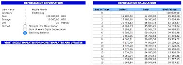 Depreciation Schedule Calculator Depreciation Calculator