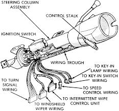 88 s10 steering column wiring diagram wiring diagram libraries 88 s10 steering column wiring diagram