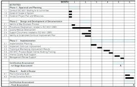 Quality Control Excel Quality Control Plan Template Excel Usace Design Audit Practical