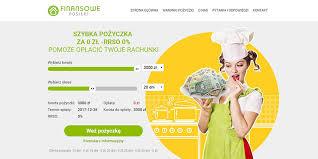 Finansowe posiłki – przegląd, opinie, warunki, kontakty   MarketPozyczka
