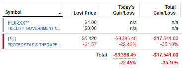 Real Men Invest In Biotech Wallstreetbets